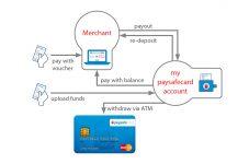 Paysafe card uitbetalen