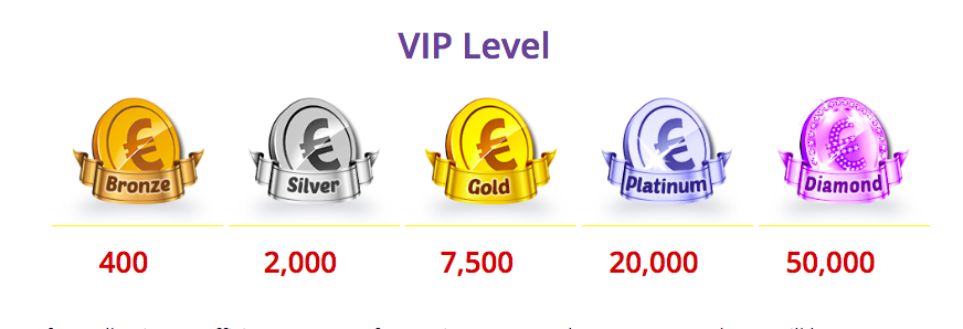 Gratoramo Casino VIP