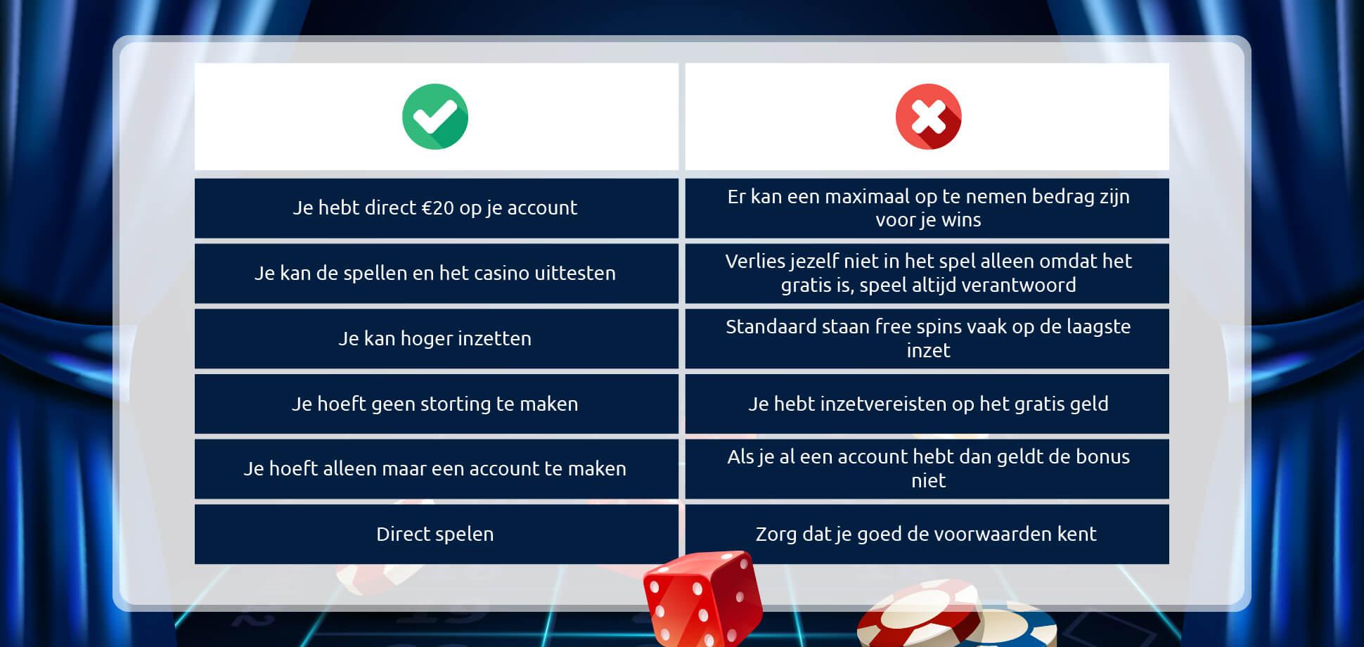 Voor en nadelen casino bonus