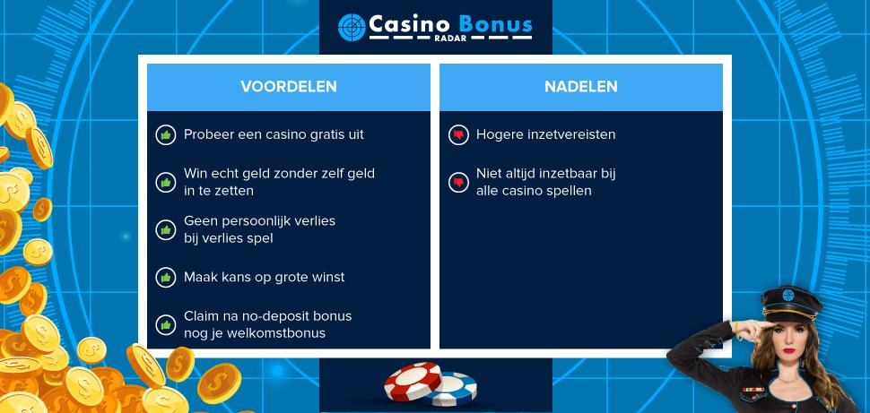 Voor- en nadelen no-deposit bonus