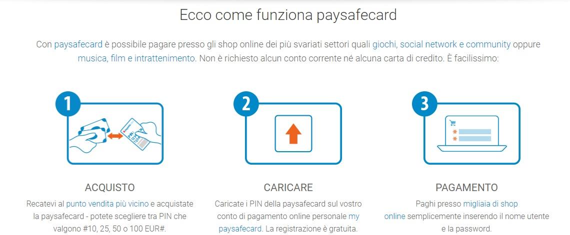 Online Casino Paysafecard Bonus